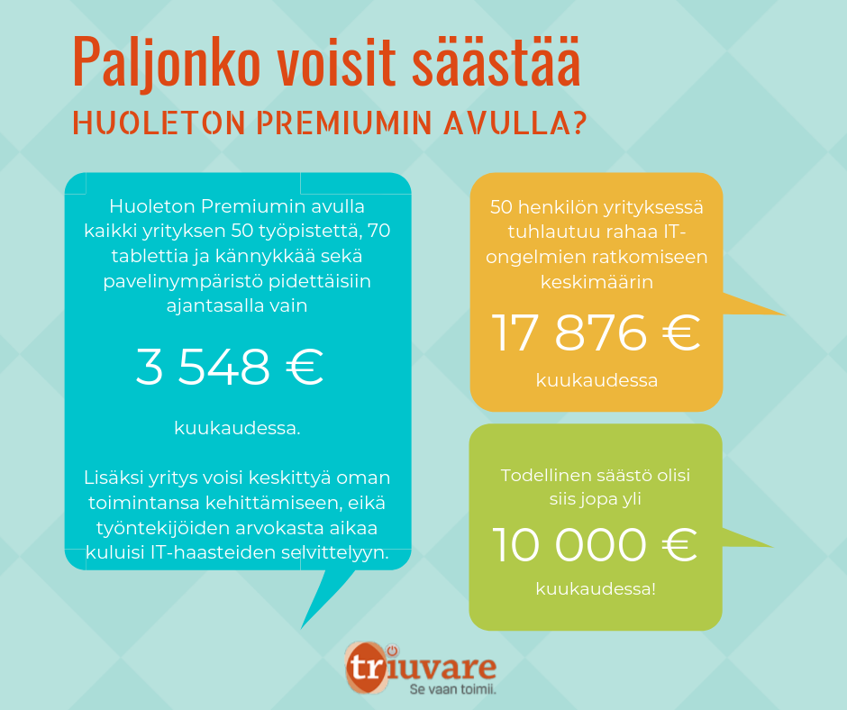 Tiedätkö, palon säästäisit Huoleton Premiumin avulla?